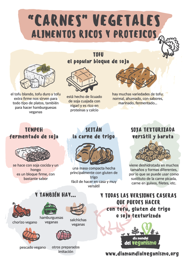 Carnes vegetales - Día Mundial del Veganismo
