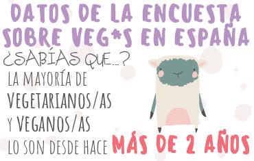 Datos de la encuesta sobre vegetarianos y veganos en España