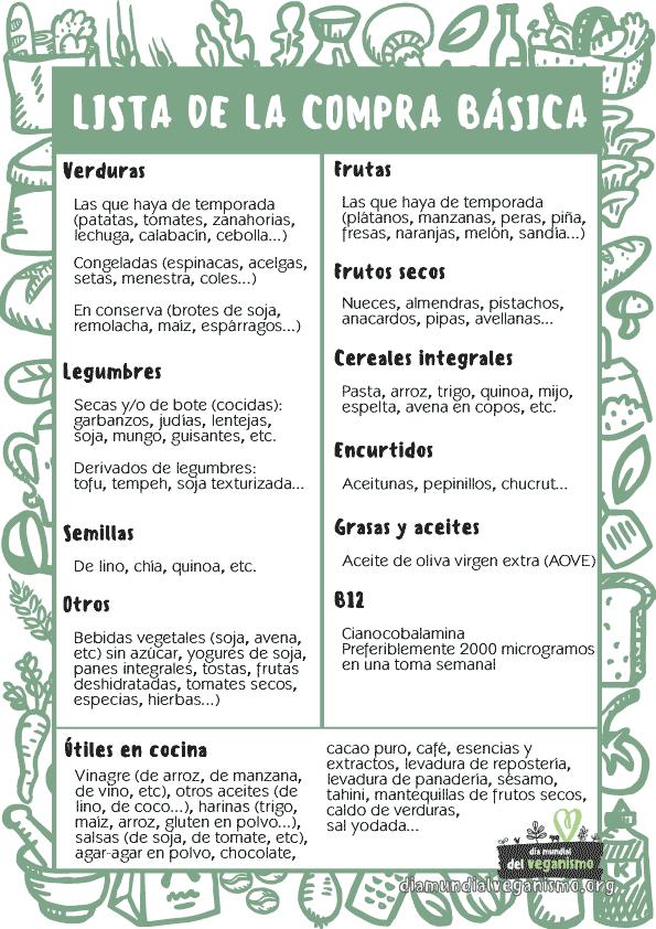 Lista de la compra básica vegana